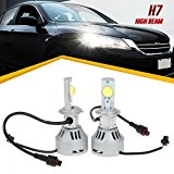 Partsam LED Headlight Conversion Kit – H7 Bulb Sizes – 5000LM Genuine Cree XML2 LED – Replaces Halogen & HID Bulbs – H7 2 year warranty